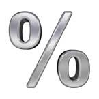 Slagingspercentage rijscholen